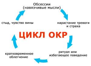 okr-7_cikl